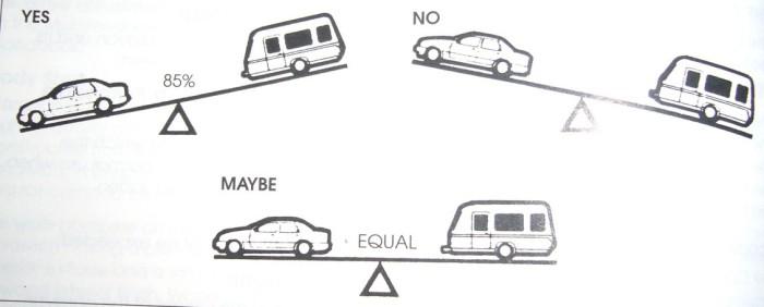 Obecná příručka ke karavanu